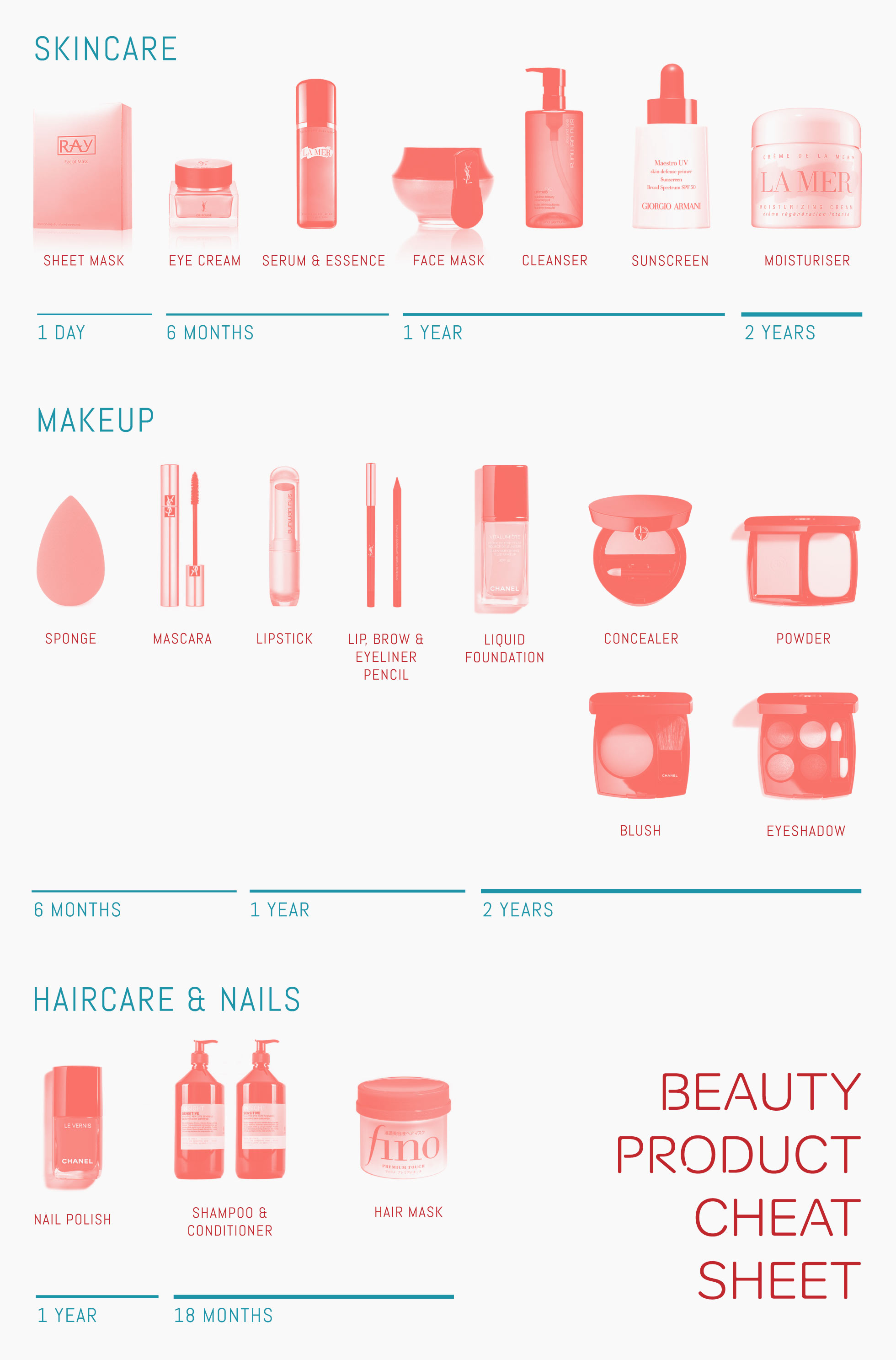 Make clearing out your beauty stash easier with the help of this expiry date chart